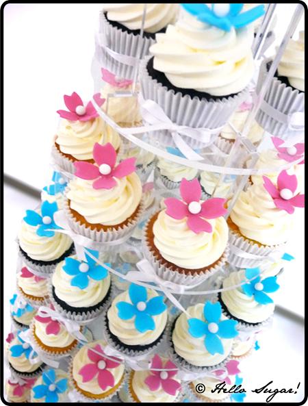 cupcake tower till din sko pressvisning